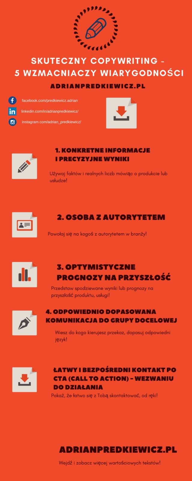 Skuteczny Copywriting i wiarygodność - Adrian Prędkiewicz