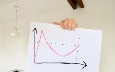 Efekt Krugera-Dunninga – Wyjaśnienie